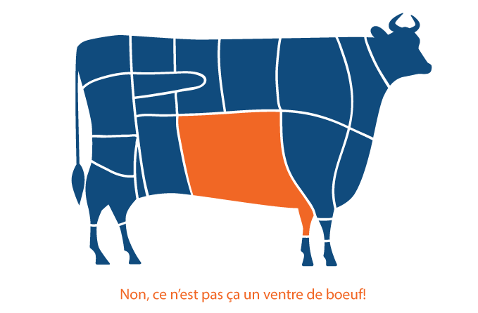 ventre de boeuf orange (humour) Reno-Assistance