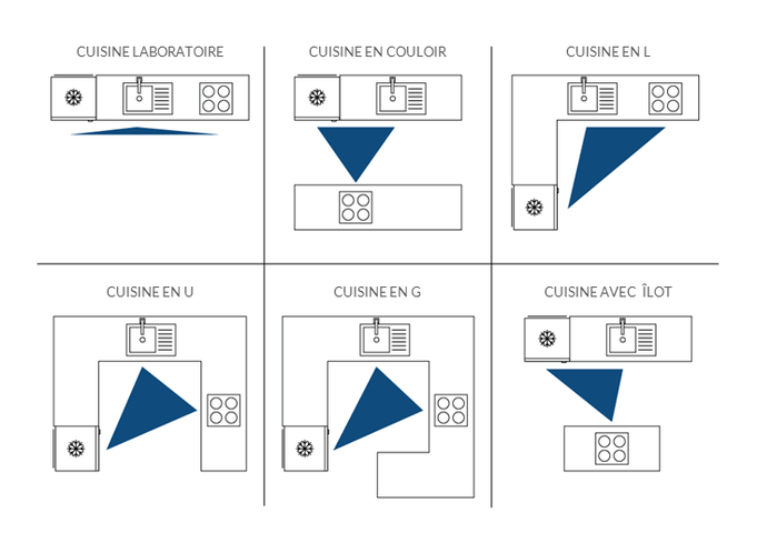 triangle-kitchen reno-support