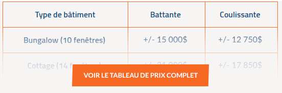 prix fenetres aluminium