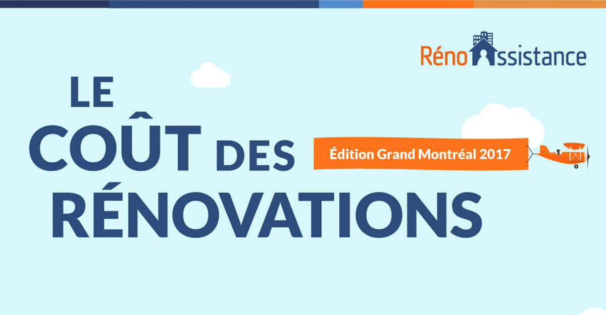 Combien co te une r novation en 2018 infographie for Cout renovation sdb
