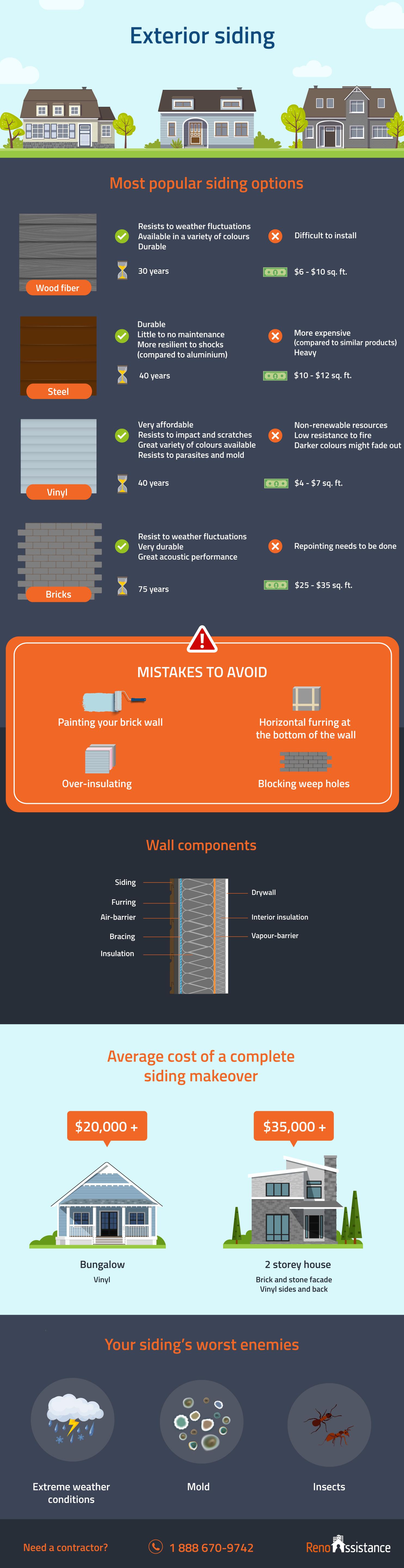 exterior-siding-infographic