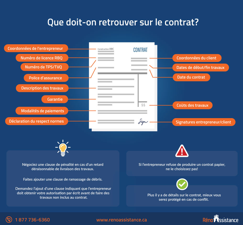 contrat renovation infographie