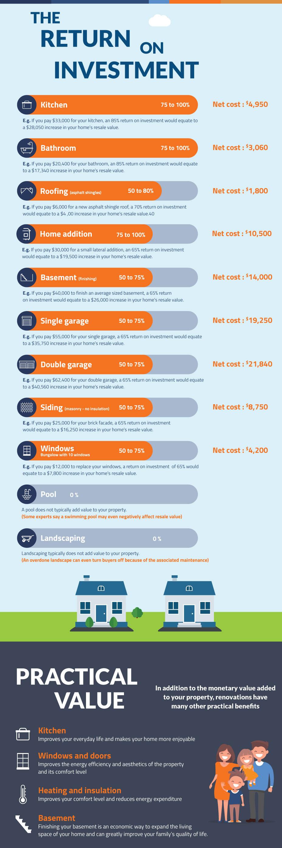 EN-2020-return-on-investment