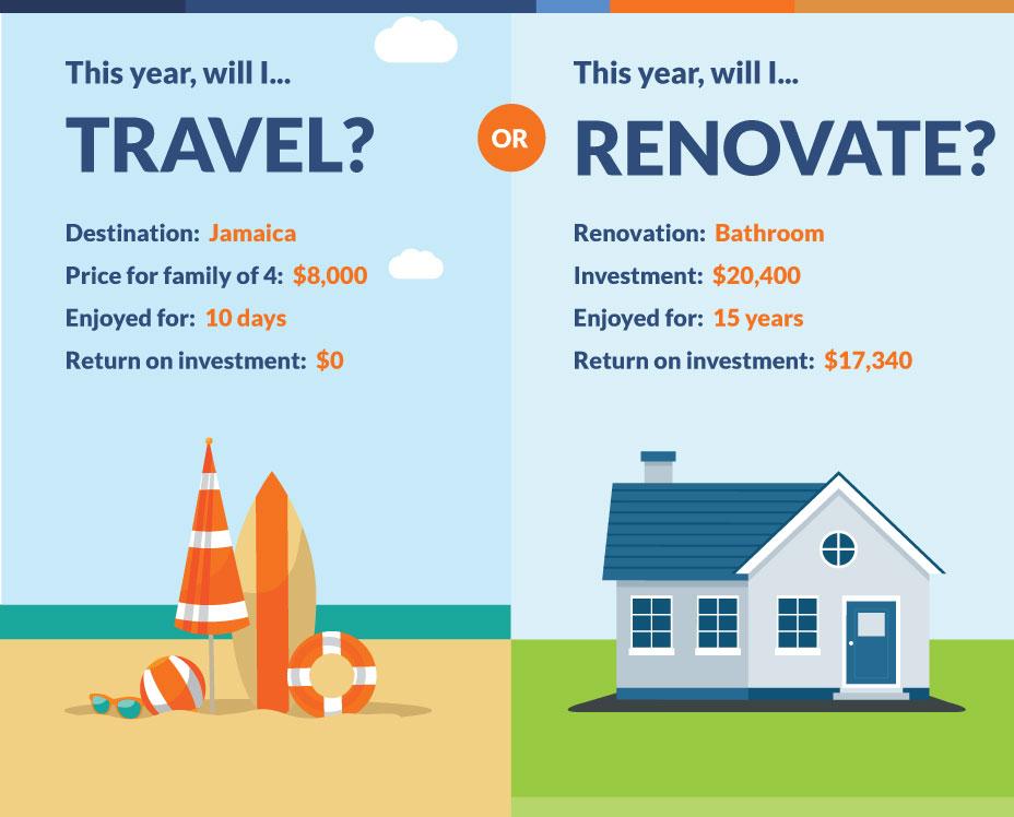 EN-2020-vacation-vs-renovation