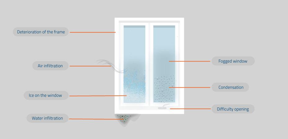 window-problem