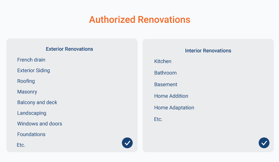 infographic authorized renovations