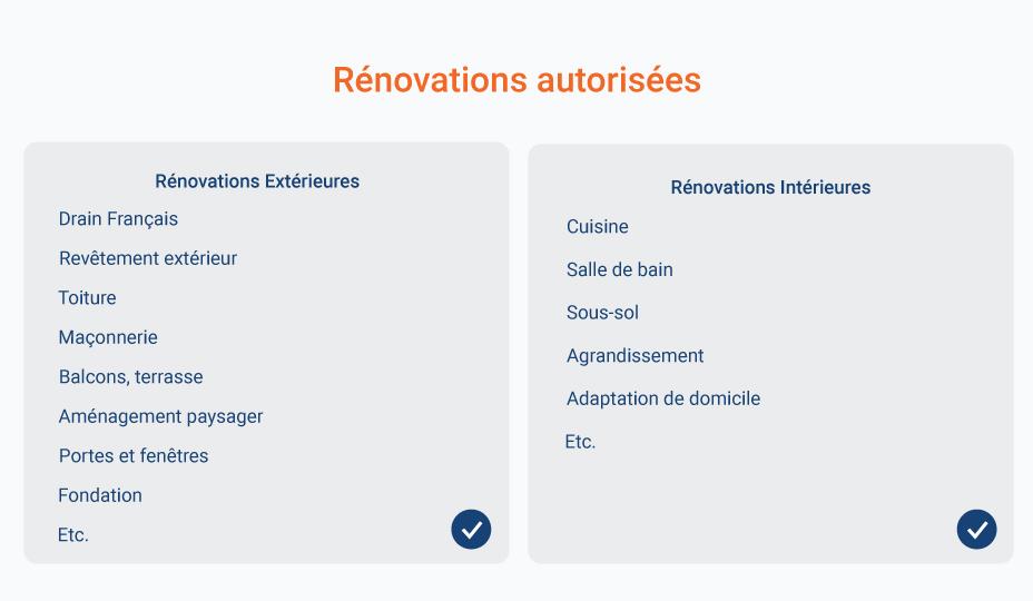 infographie des rénovations autorisées