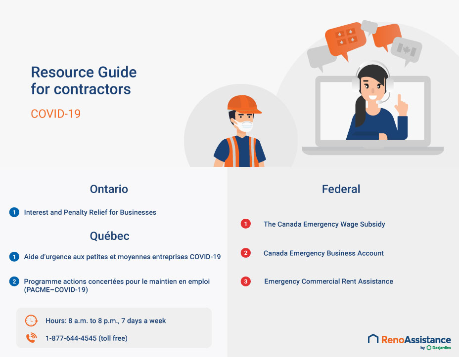 resources guide for business - COVID-19