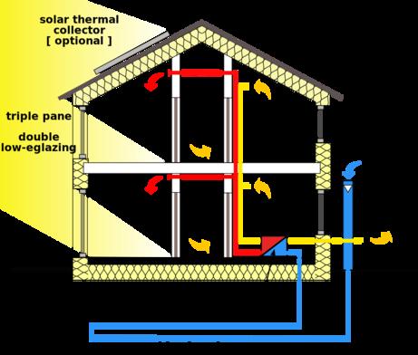 diagram maison passive